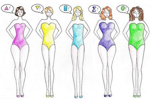 tutti-i-tipi-di-corpo-638x425